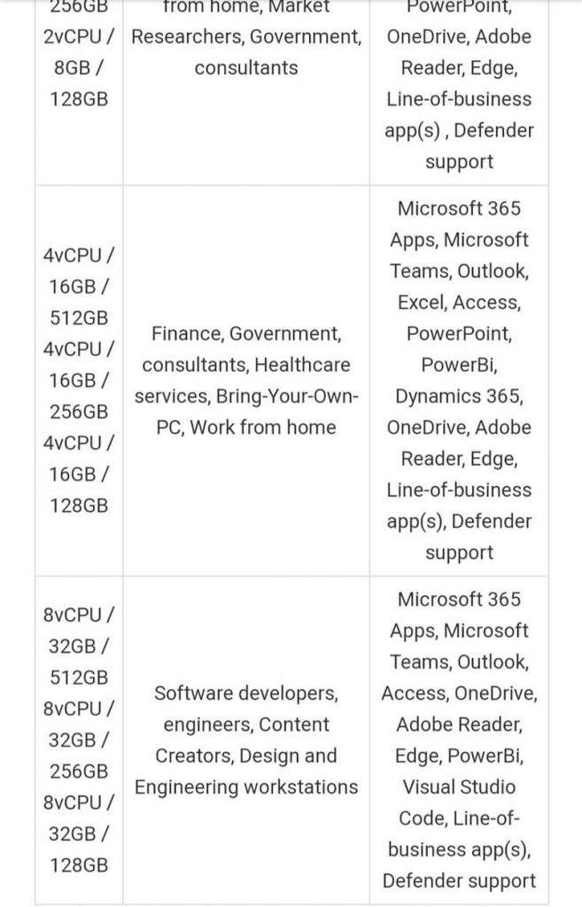 Windows-365-Subscription